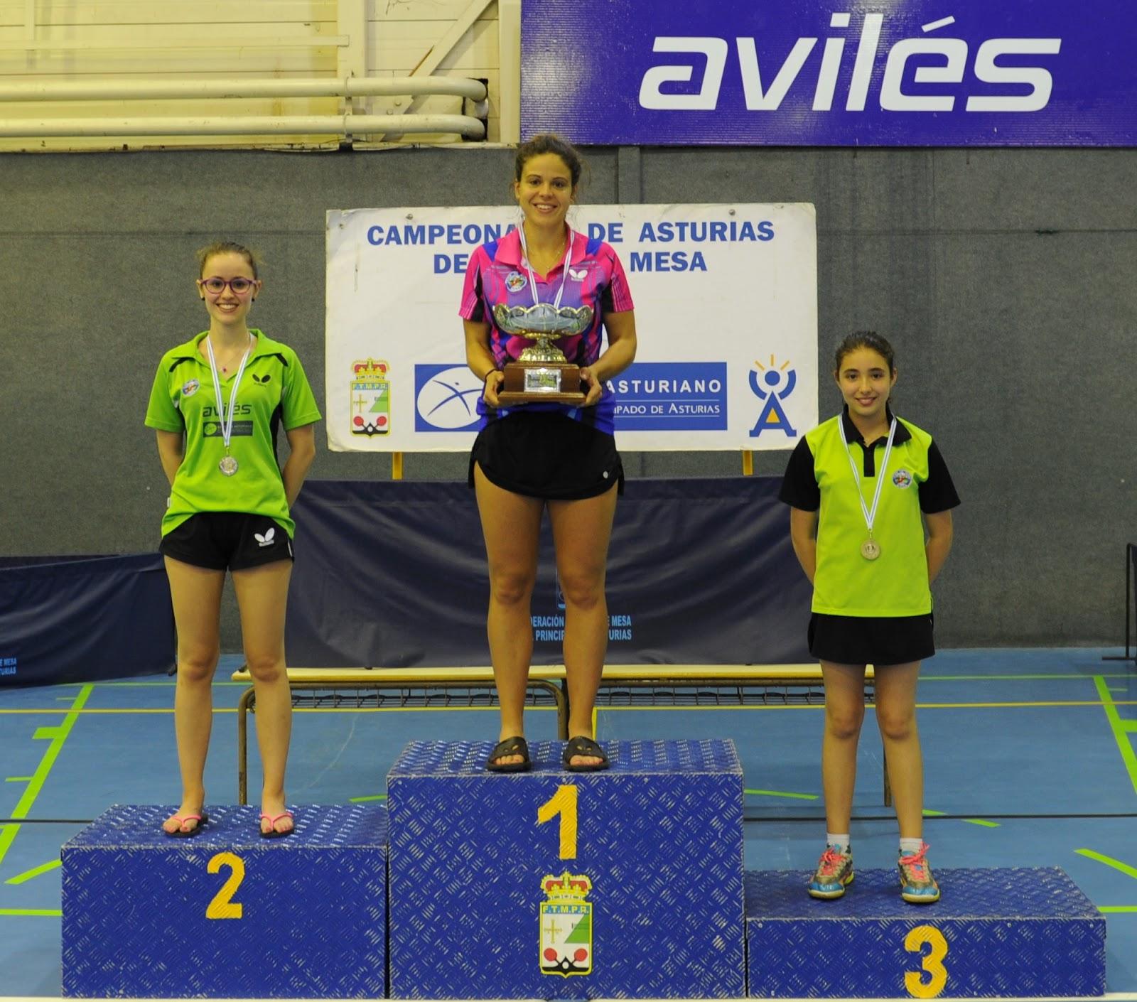 Federaci n de tenis de mesa del principado de asturias campeonato de asturias absoluto - Aviles tenis de mesa ...