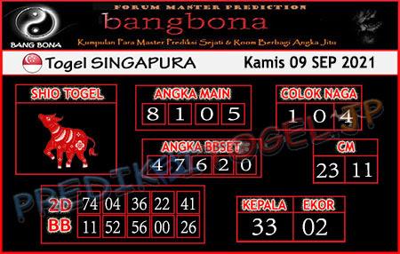 Prediksi Bangbona SGP Kamis 09 September 2021