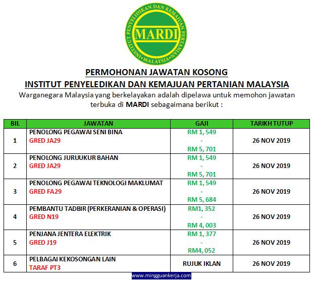 Terkini : Permohonan Jawatan Kosong di Institut Penyeledikan dan Kemajuan Pertanian Malaysia (MARDI) sebelum 26 Nov 2019
