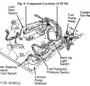Wiring Diagram Blog: 1988 Camaro Fuel Pump Wiring Diagram