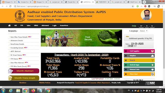 Punjab Ration Card List Download APL and BPL Application Form PDF & Details Status