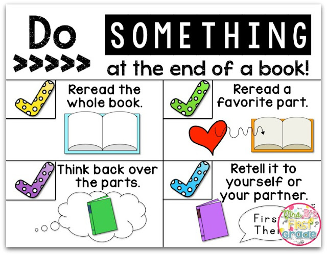 Reader S And Writer S Workshop Anchor Chart Freebies Mrs