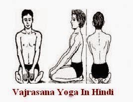vajrasana-yoga-in-hindi