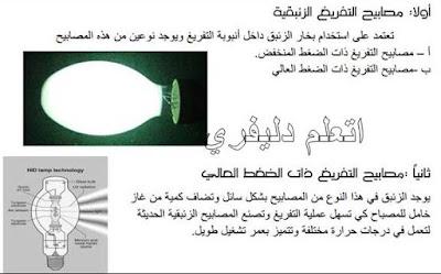 انواع المصابيح الكهربائية pdf