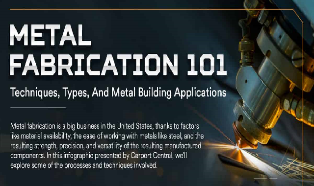 Metal Fabrication 101: Techniques, Types, and Metal Building Applications #infographic
