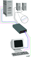 Why KVM Switch Had Been So Popular till now?