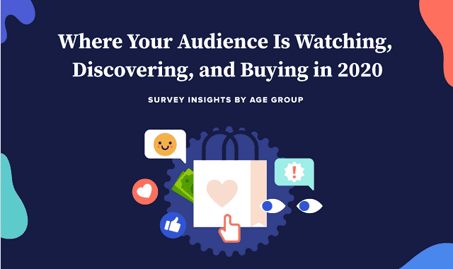 Where Your Audience Is Watching, Discovering, and Buying in 2020 #infographic