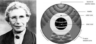 Great woman Inventors 'Core Earth'