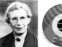Great woman Inventors 'Core Earth' Bhiografi
