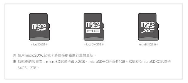【生活分享】用 Switch 遊戲截圖、錄影,分享你 100% 的遊戲體驗 - 建議購買 256GB 以上的 microDSXC 記憶卡