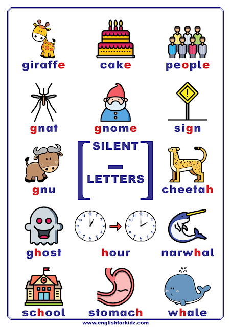 Silent letters in English - chart listing words with silent letters e, g, h