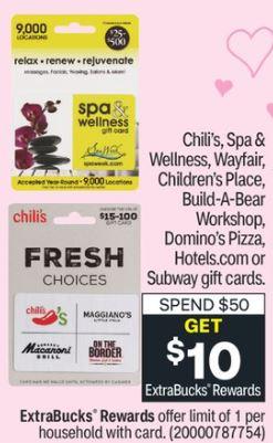Best Gift Card CVS Deals this Week 2/7-2/13