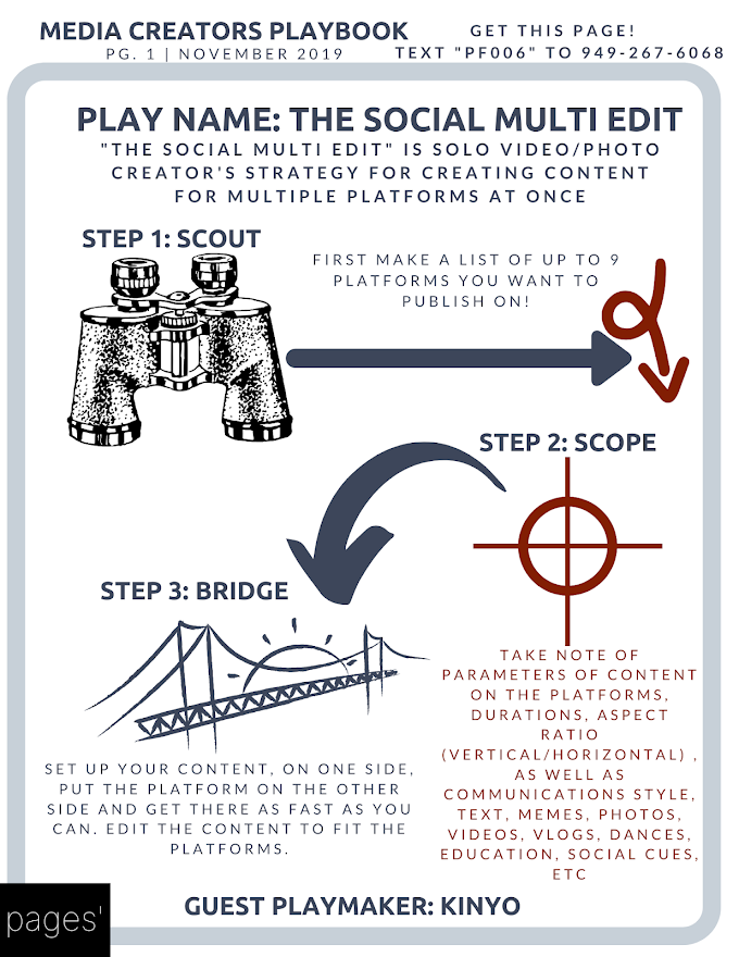 The Social Multi Edit: Media Creators Playbook (pages')