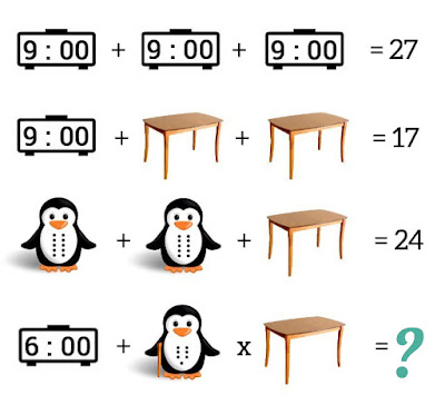 Time Piece Table Penguin Puzzle