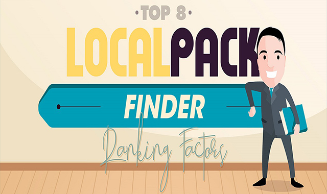 Top 8 Local Pack Finder Ranking Factors #infographic