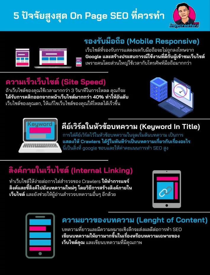 5 ปัจจัยสูงสุดในการทำ on page seo