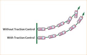 Mengenal Sistem Traction Control pada Mobil