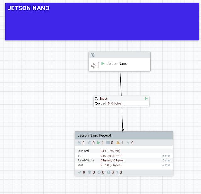 Edge Data Processing With Jetson Nano – UrIoTNews