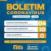 Xique-Xique-BA: Prefeitura confirma 4 casos de coronavírus na cidade