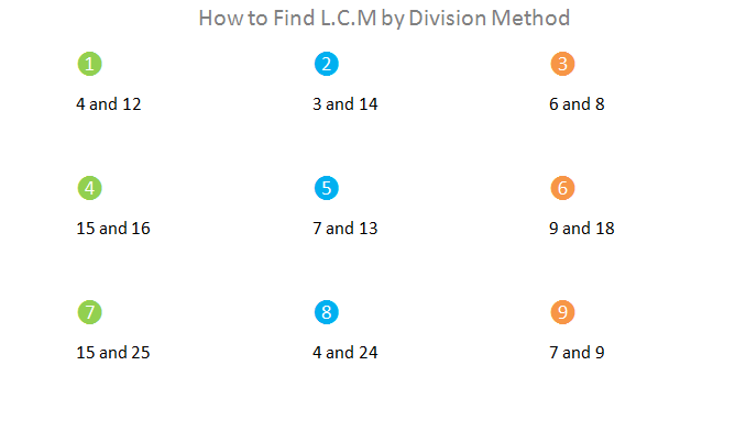 Bro and Sis Math Club: How to Find L.C.M by Division Method