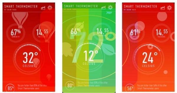 Mengukur suhu ruangan dengan aplikasi smartphone