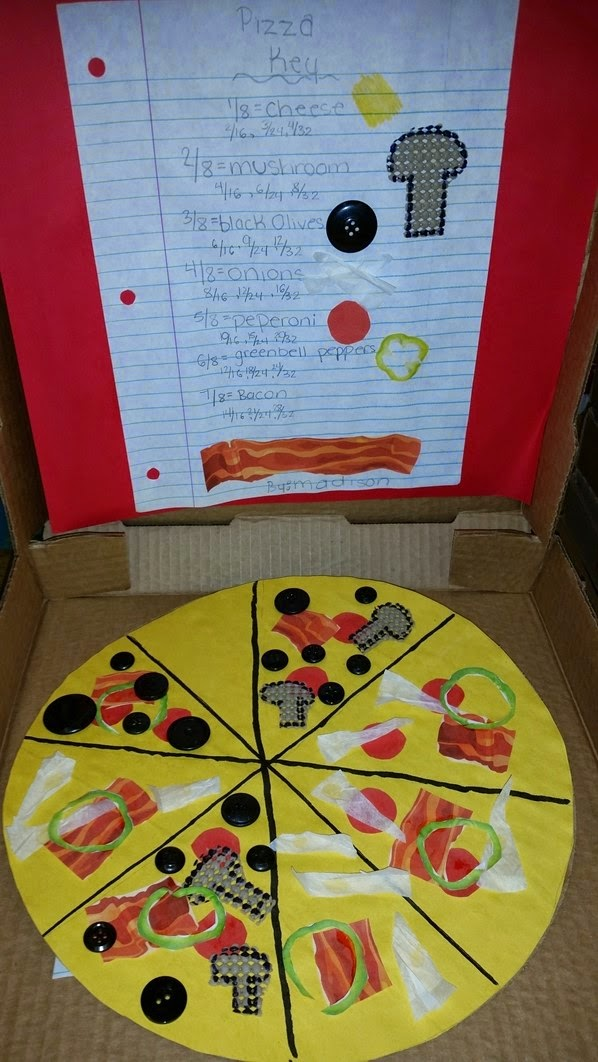 Pizza Fractions Project Middle School Frolics