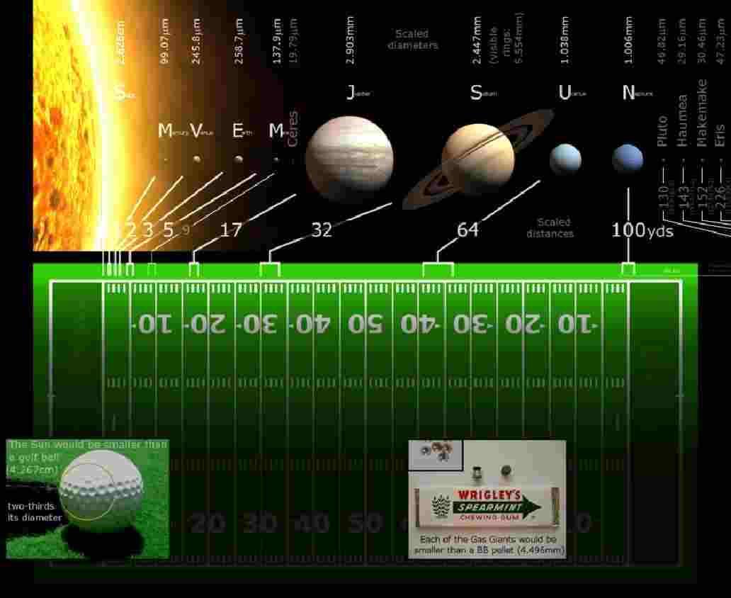 Increasing Space Density
