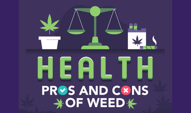 Going Through the Pros and Cons of Cannabis