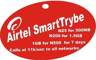 Airtel 2gb for n1000