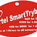 SmartTrybe: How To Activate Airtel 2GB for N1000 Data