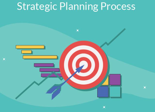 Langkah Rencana Strategis Yang Tepat Untuk Bisnis