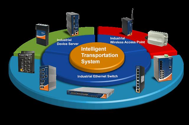 191 Puede Gigabit Ethernet Mejorar El Rendimiento De Control