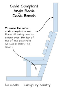 Angle Back Deck Bench Code Compliant
