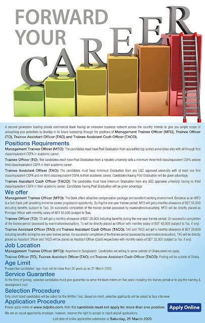 Bank Job Circular 2020