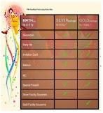 Daftar Harga Paket Ultah McD 2018