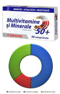 pareri forum zdrovit multivitamine si minerale 50 cu ginseng
