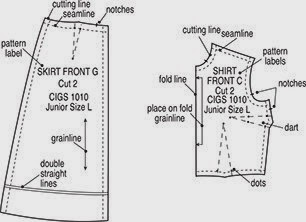 Importance of Garment Production Pattern Instructions