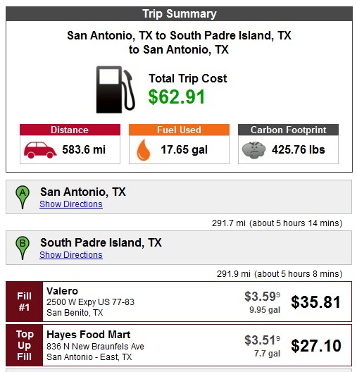 GAS COST FOR TRIP