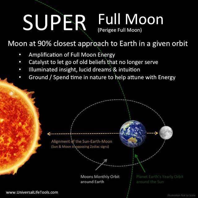 Медитация на Супер Полнолуние - Вторник 2 Января в 14:30 по Гринвичу (17:30 Мск) Super-Moon-Full-Moon