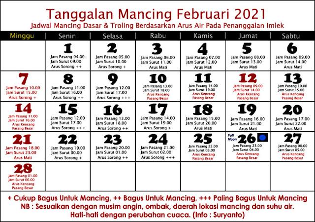 Kalender Mancing Februari 2021 Lengkap dengan Waktu