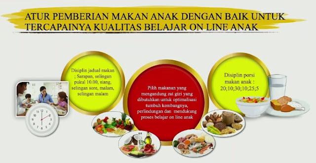 jadwal dan porsi makan anak dalam sehari