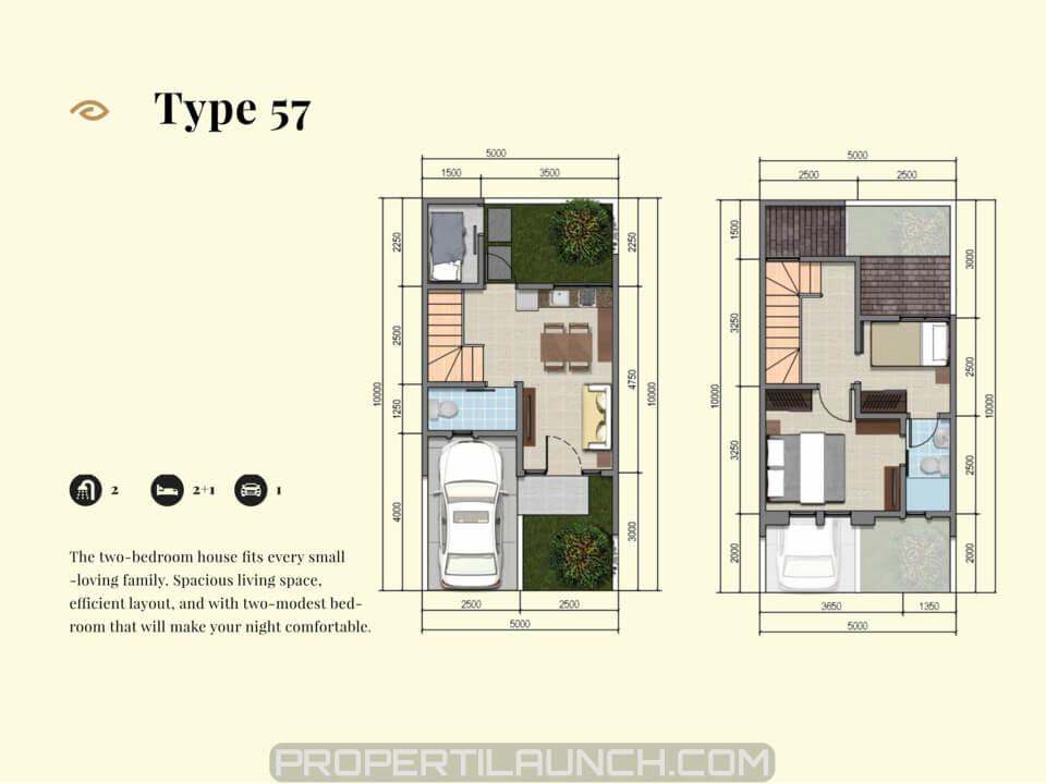 Denah Tipe 57 Cluster Canola