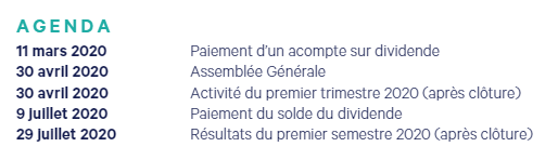 Action Klepierre dividend exercice 2020