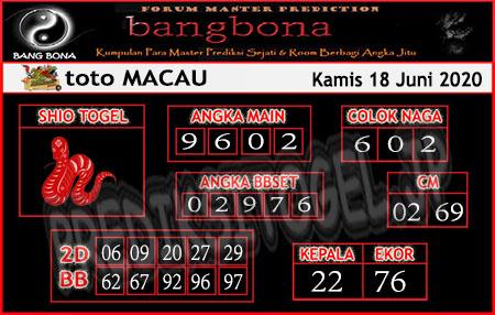 Prediksi Toto Macau Bang Bona Kamis 18 Juni 2020
