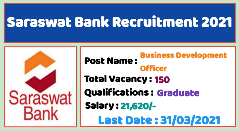 Saraswat Bank Recruitment 2021  Apply Online Business Development Officer 2021
