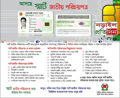 স্মার্ট এনআইডি কার্ড, স্মার্ট কার্ড, smart National Id Card, Smart NID Card, Smart Card