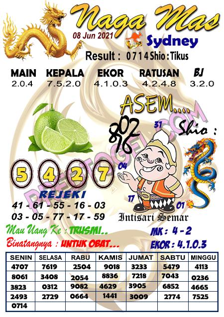 Syair Nagamas Sdy Selasa 08 Juni 2021