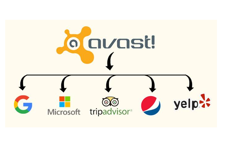 Avast Antivirus Is Reportedly Selling Your Porn Search History To Google, Yelp, Pepsi, And Microsoft
