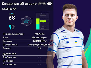 PES 2021 Faces Volodymyr Kostevych by Serge