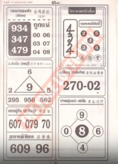 Thai Lottery First Paper Magazines For sixteen-01-2019 | Thailand Lottery End result Right this moment